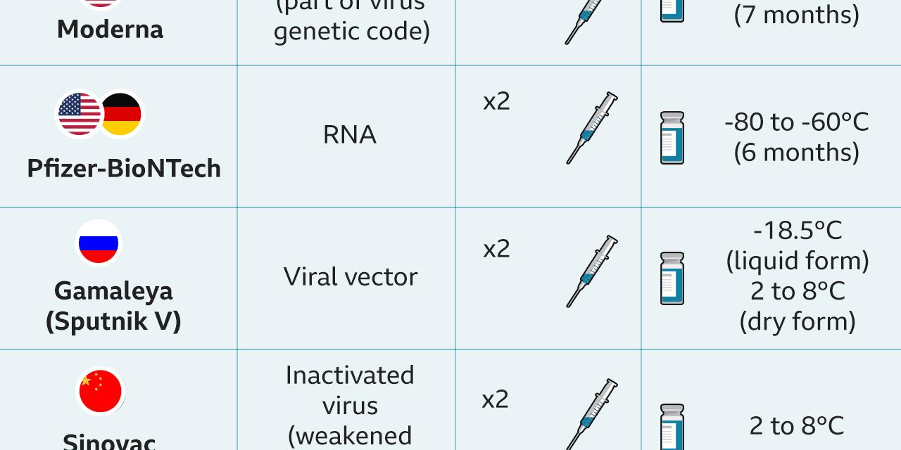 Южна Африка спира ваксинирането с ваксината на AstraZeneca